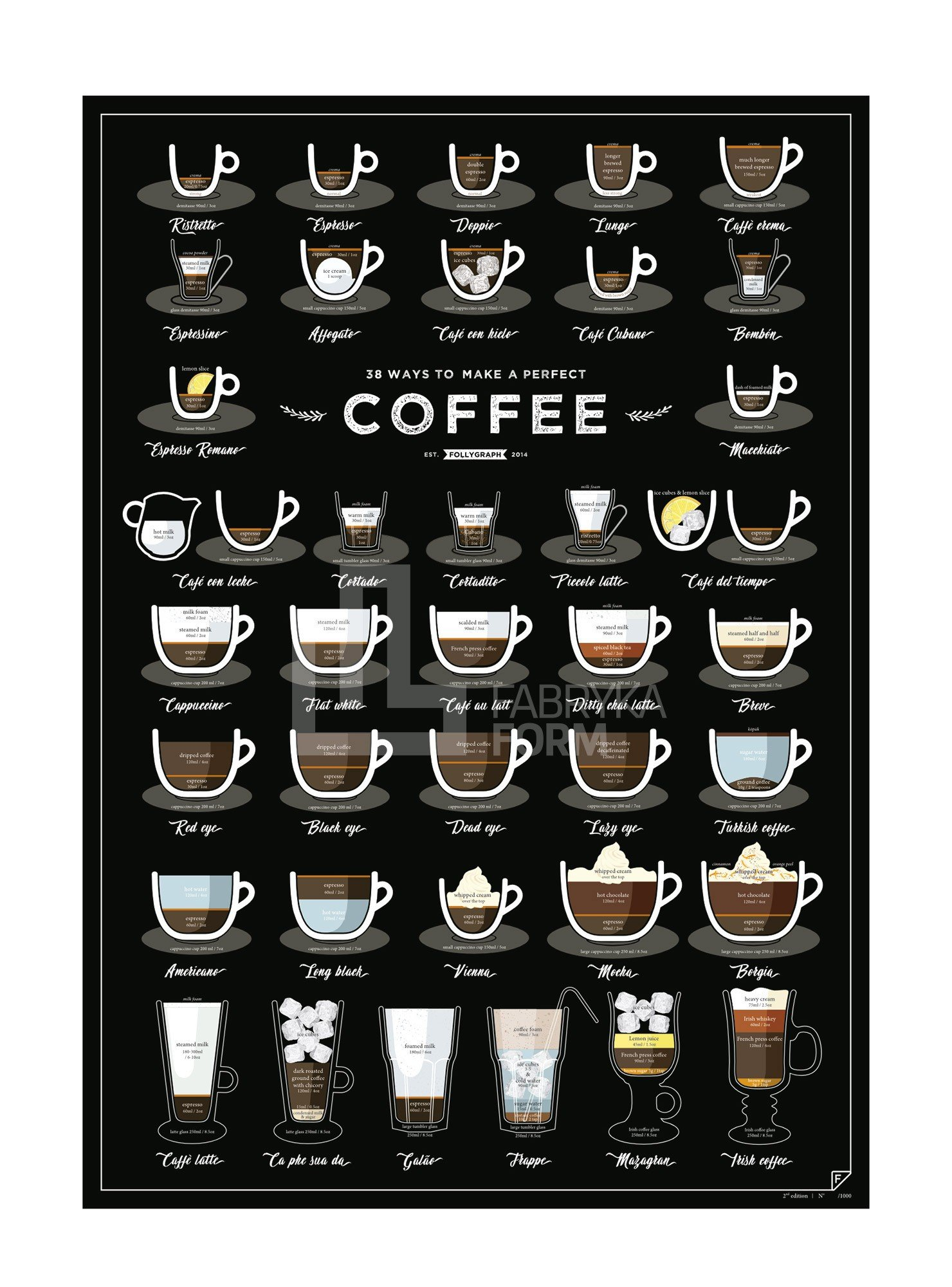 Plakat 38 Ways To Make a Perfect Coffee 2 ed. - 46376